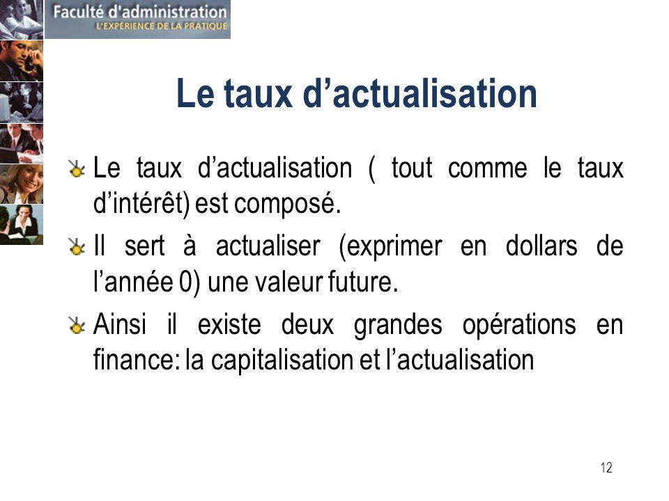 11 Le taux dactualisation Rendement Risque Inflation Taux dintérêt « i » Taux dactualisation « a » i sadresse à tous les agents économique a est propre à chaque agent économique Ne sadditionnent pas