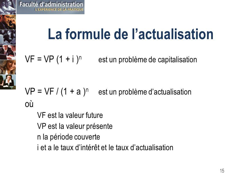 14 Lactualisation Présent Futur