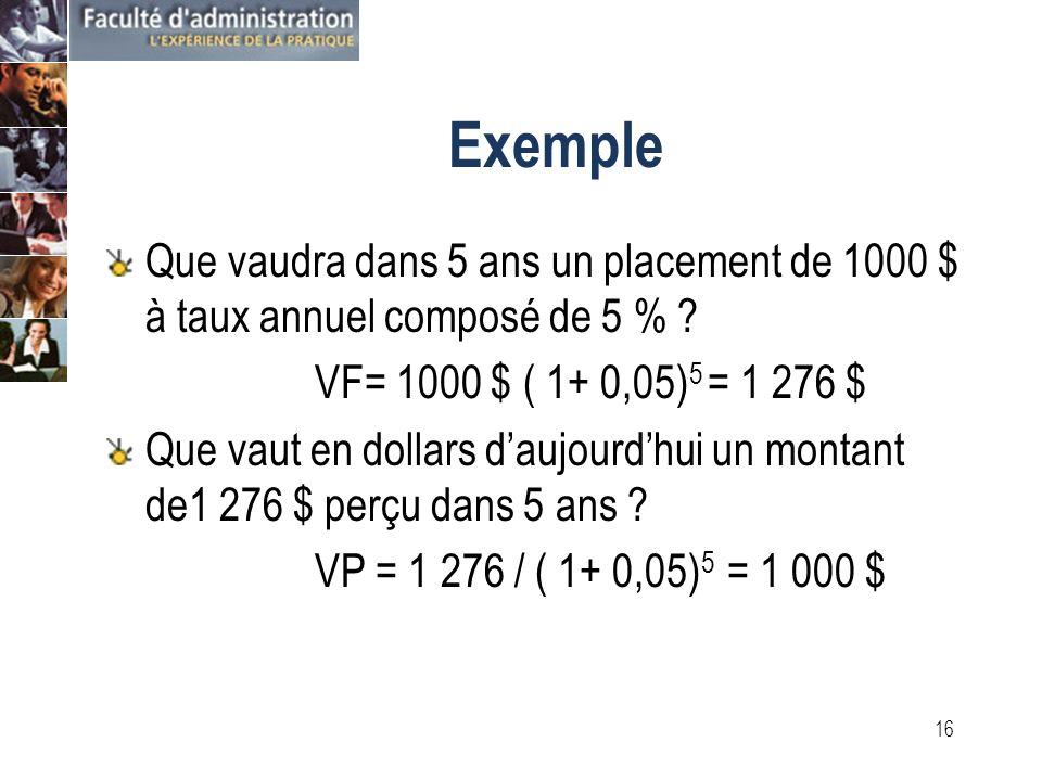 15 La formule de lactualisation VF = VP (1 + i ) n est un problème de capitalisation VP = VF / (1 + a ) n est un problème dactualisation où VF est la valeur future VP est la valeur présente n la période couverte i et a le taux dintérêt et le taux dactualisation
