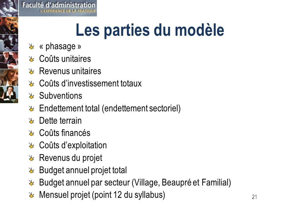 20 Les modèles adaptés à la gestion de projet Lexemple de la SGF sadresse à la gestion de projets immobiliers.