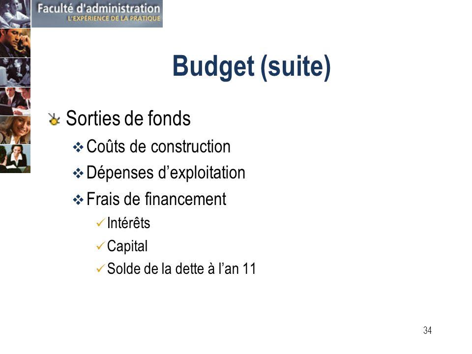 33 Budget (suite) Entrées de fonds Revenus bruts de ventes Revenus bruts de pré-ventes Revenus bruts de location Subventions Emprunts Mise de fonds