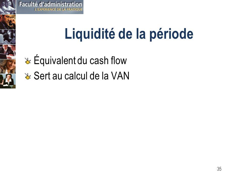 34 Budget (suite) Sorties de fonds Coûts de construction Dépenses dexploitation Frais de financement Intérêts Capital Solde de la dette à lan 11