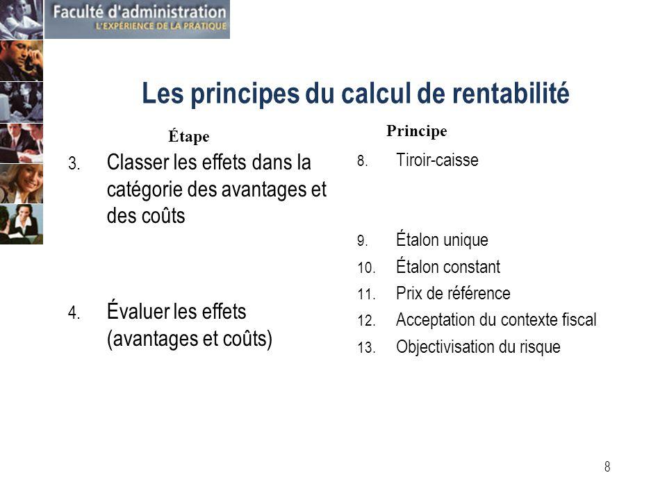 7 Les principes du calcul de rentabilité 1. Dresser la liste de tous les effets prévus du projet 2.