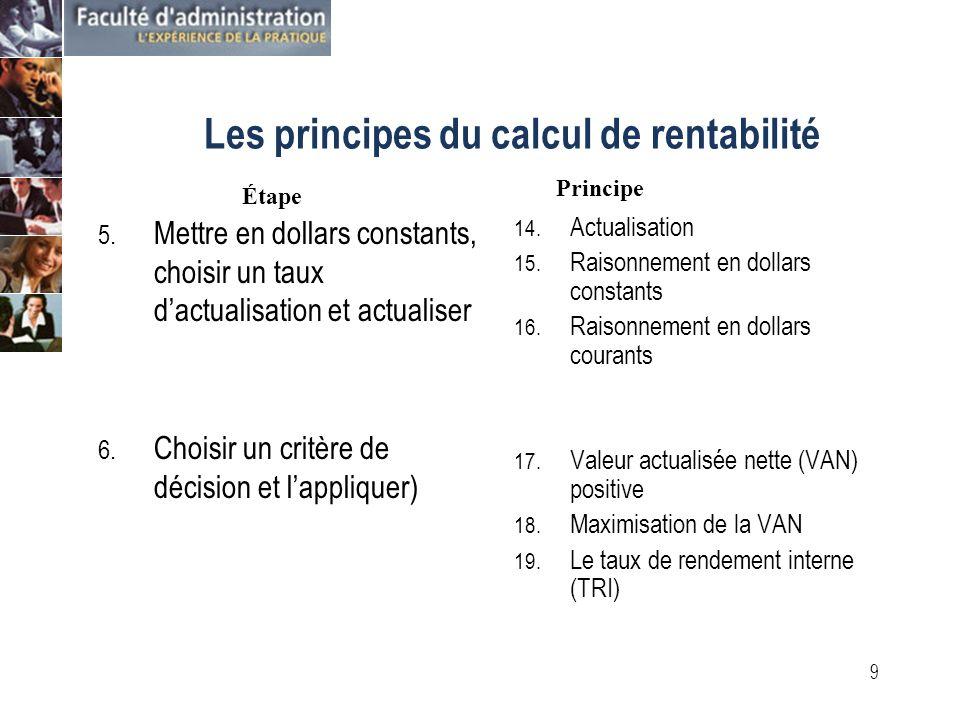 8 Les principes du calcul de rentabilité 3.