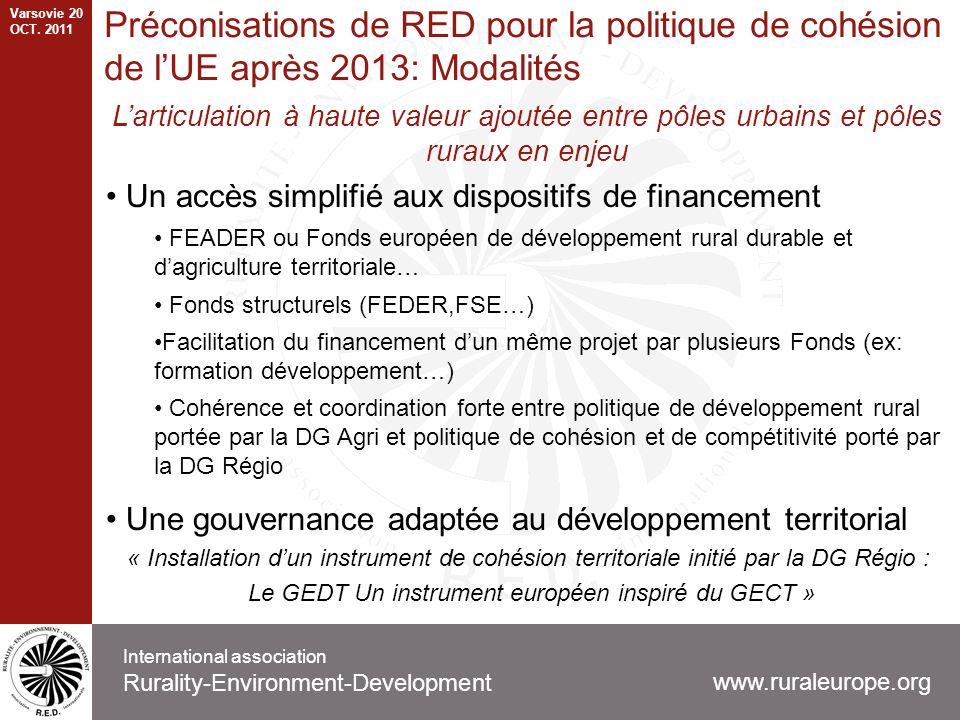 Préconisations de RED pour la politique de cohésion de lUE après 2013: Modalités Larticulation à haute valeur ajoutée entre pôles urbains et pôles ruraux en enjeu Un accès simplifié aux dispositifs de financement FEADER ou Fonds européen de développement rural durable et dagriculture territoriale… Fonds structurels (FEDER,FSE…) Facilitation du financement dun même projet par plusieurs Fonds (ex: formation développement…) Cohérence et coordination forte entre politique de développement rural portée par la DG Agri et politique de cohésion et de compétitivité porté par la DG Régio Une gouvernance adaptée au développement territorial « Installation dun instrument de cohésion territoriale initié par la DG Régio : Le GEDT Un instrument européen inspiré du GECT » www.ruraleurope.org International association Rurality-Environment-Development Varsovie 20 OCT.