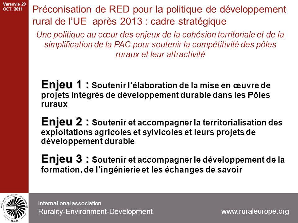 Préconisation de RED pour la politique de développement rural de lUE après 2013 : cadre stratégique International association Rurality-Environment-Development Enjeu 1 : Enjeu 1 : Soutenir lélaboration de la mise en œuvre de projets intégrés de développement durable dans les Pôles ruraux Enjeu 2 : Enjeu 2 : Soutenir et accompagner la territorialisation des exploitations agricoles et sylvicoles et leurs projets de développement durable Enjeu 3 : Enjeu 3 : Soutenir et accompagner le développement de la formation, de lingénierie et les échanges de savoir www.ruraleurope.org Une politique au cœur des enjeux de la cohésion territoriale et de la simplification de la PAC pour soutenir la compétitivité des pôles ruraux et leur attractivité Varsovie 20 OCT.