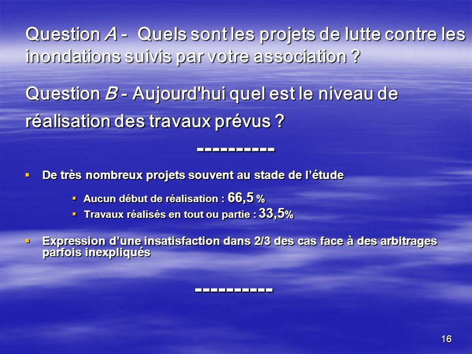 16 Question A - Quels sont les projets de lutte contre les inondations suivis par votre association .