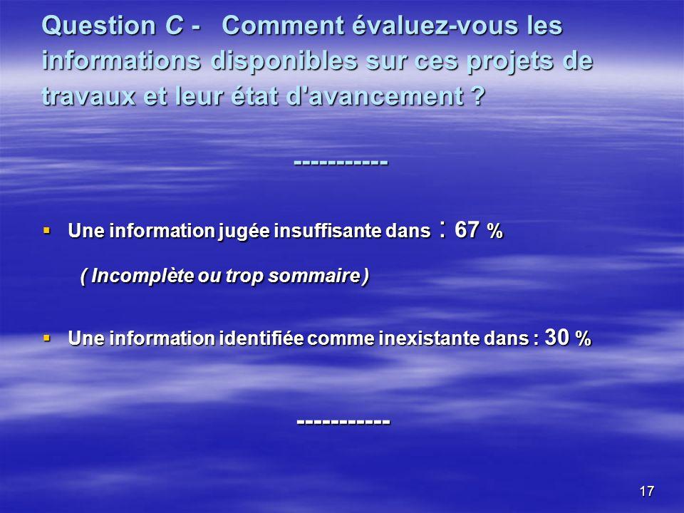 17 Question C - Comment évaluez-vous les informations disponibles sur ces projets de travaux et leur état d avancement .