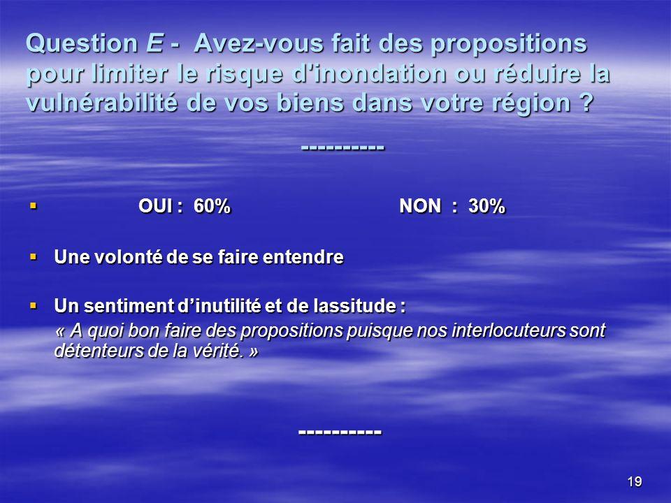 19 Question E - Avez-vous fait des propositions pour limiter le risque d inondation ou réduire la vulnérabilité de vos biens dans votre région .