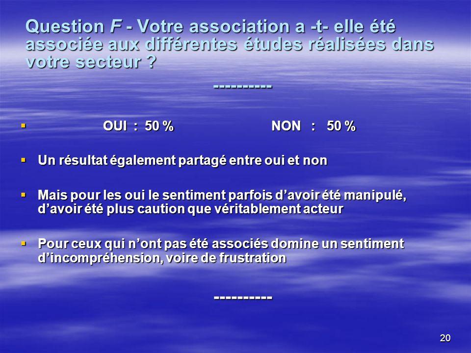 20 Question F - Votre association a -t- elle été associée aux différentes études réalisées dans votre secteur .