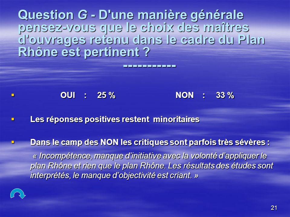 21 Question G - D une manière générale pensez-vous que le choix des maîtres d ouvrages retenu dans le cadre du Plan Rhône est pertinent .