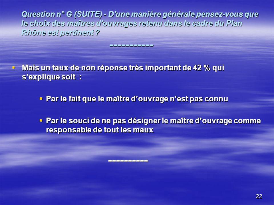 22 Question n° G (SUITE) - D une manière générale pensez-vous que le choix des maîtres d ouvrages retenu dans le cadre du Plan Rhône est pertinent .