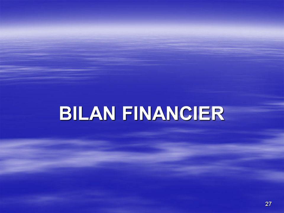27 BILAN FINANCIER