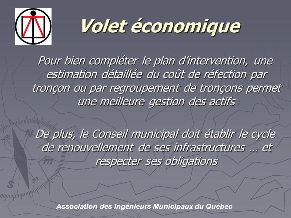 Association des Ingénieurs Municipaux du Québec Volet économique Volet économique Pour bien compléter le plan dintervention, une estimation détaillée du coût de réfection par tronçon ou par regroupement de tronçons permet une meilleure gestion des actifs De plus, le Conseil municipal doit établir le cycle de renouvellement de ses infrastructures … et respecter ses obligations