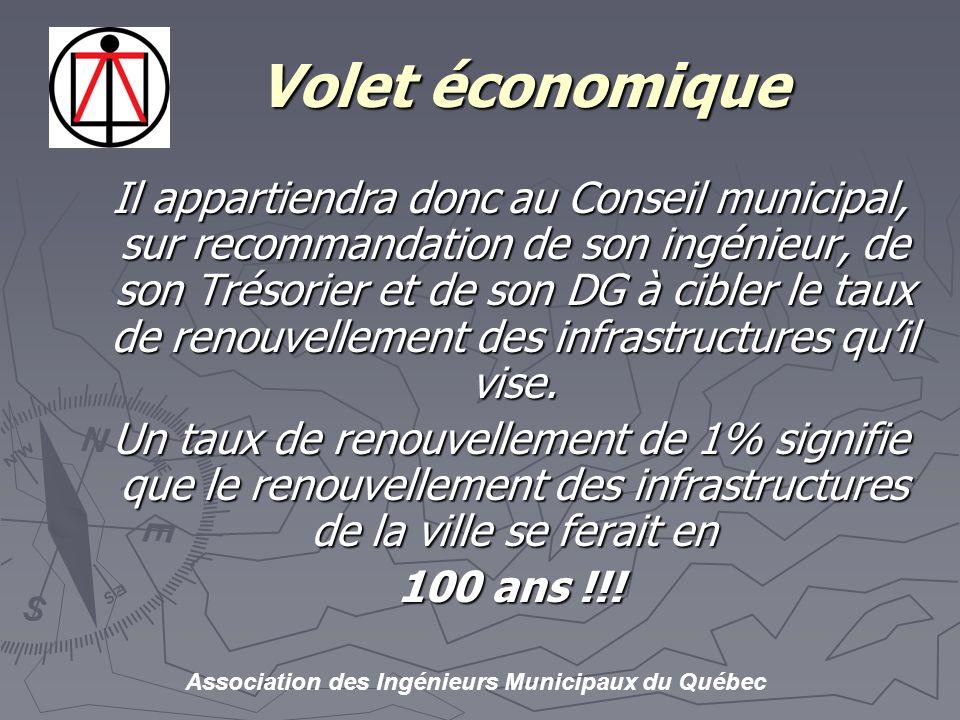 Association des Ingénieurs Municipaux du Québec Volet économique Volet économique Il appartiendra donc au Conseil municipal, sur recommandation de son ingénieur, de son Trésorier et de son DG à cibler le taux de renouvellement des infrastructures quil vise.