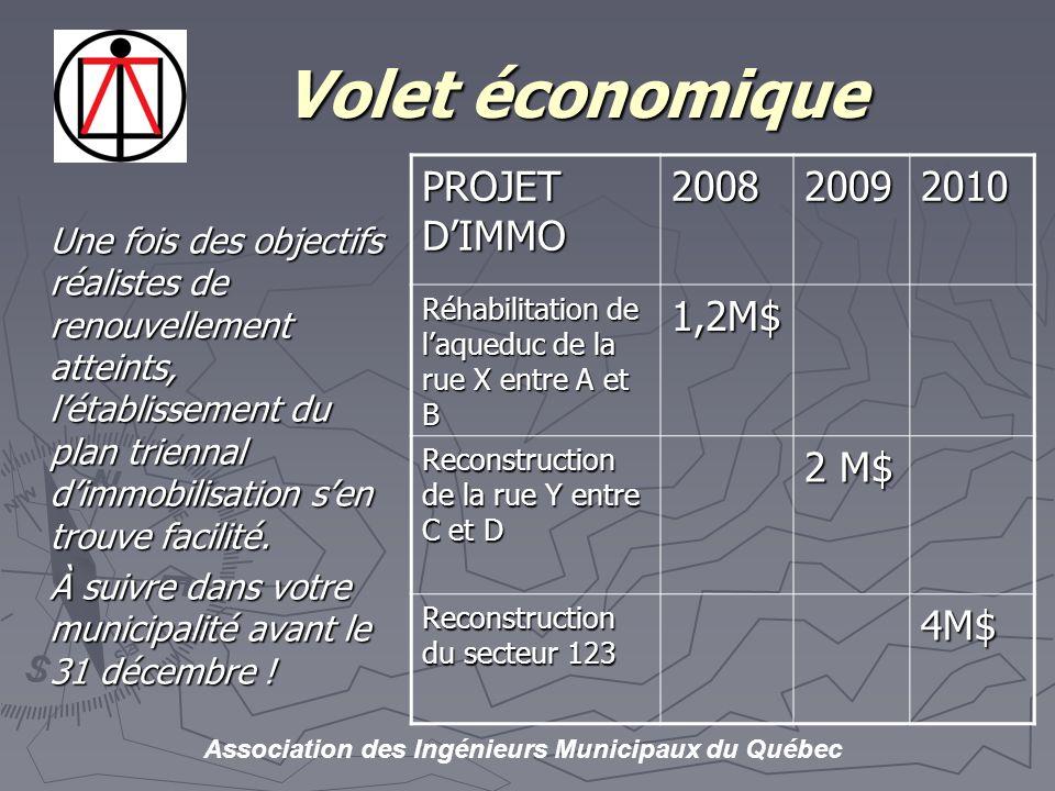 Association des Ingénieurs Municipaux du Québec Volet économique Volet économique Une fois des objectifs réalistes de renouvellement atteints, létablissement du plan triennal dimmobilisation sen trouve facilité.