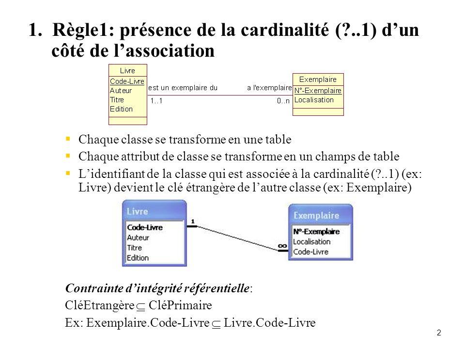 2 1. Règle1: présence de la cardinalité (?..1) dun côté de lassociation Chaque classe se transforme en une table Chaque attribut de classe se transfor