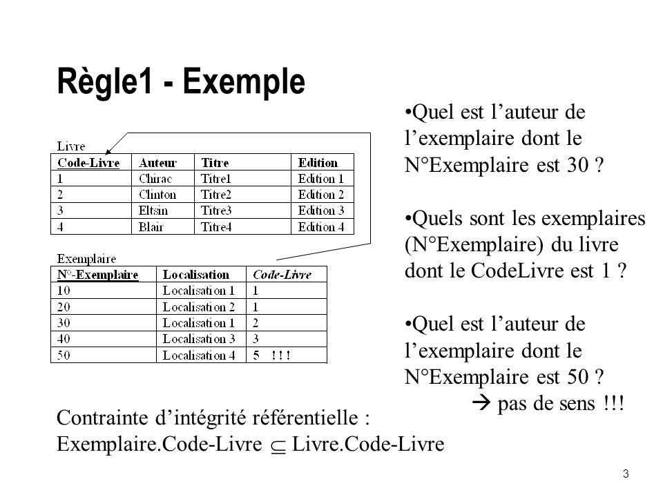3 Règle1 - Exemple Contrainte dintégrité référentielle : Exemplaire.Code-Livre Livre.Code-Livre Quel est lauteur de lexemplaire dont le N°Exemplaire e