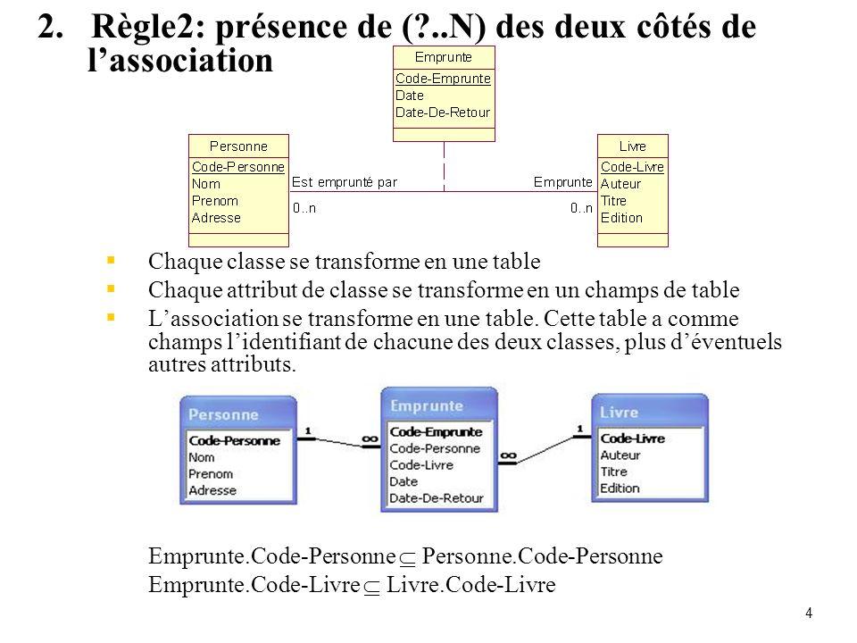 4 2. Règle2: présence de (?..N) des deux côtés de lassociation Chaque classe se transforme en une table Chaque attribut de classe se transforme en un