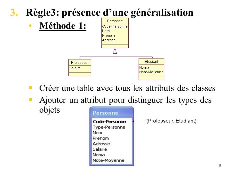 6 3.Règle3: présence dune généralisation Méthode 1: Créer une table avec tous les attributs des classes Ajouter un attribut pour distinguer les types des objets {Professeur, Etudiant}