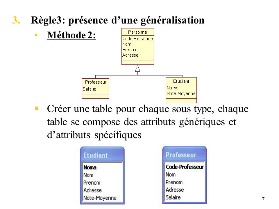 7 3.Règle3: présence dune généralisation Méthode 2: Créer une table pour chaque sous type, chaque table se compose des attributs génériques et dattributs spécifiques