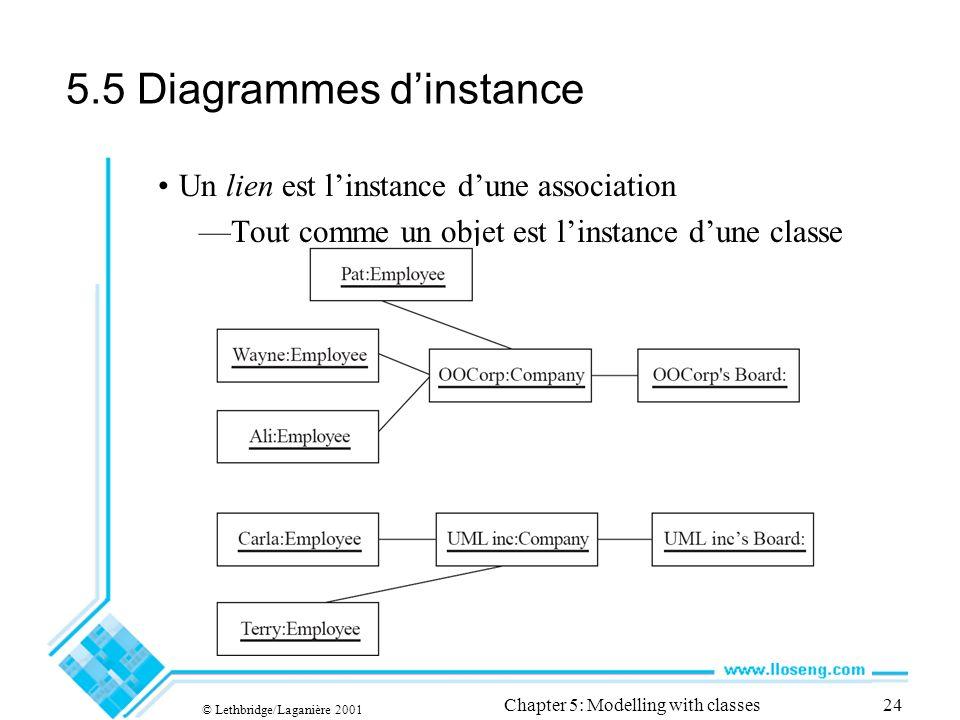 © Lethbridge/Laganière 2001 Chapter 5: Modelling with classes24 5.5 Diagrammes dinstance Un lien est linstance dune association Tout comme un objet est linstance dune classe