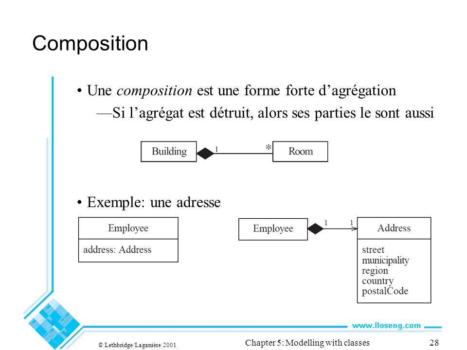© Lethbridge/Laganière 2001 Chapter 5: Modelling with classes28 Une composition est une forme forte dagrégation Si lagrégat est détruit, alors ses parties le sont aussi Exemple: une adresse Composition