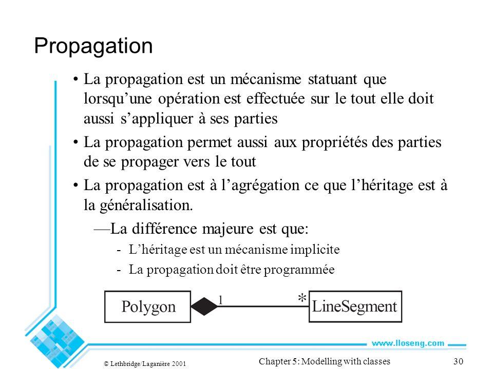 © Lethbridge/Laganière 2001 Chapter 5: Modelling with classes30 Propagation La propagation est un mécanisme statuant que lorsquune opération est effec