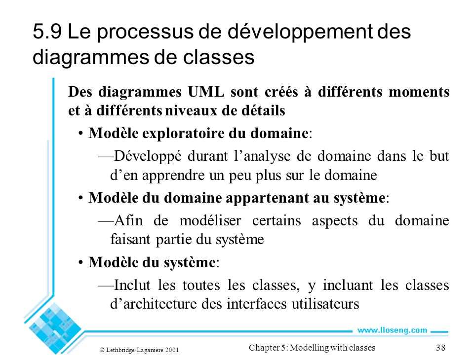 © Lethbridge/Laganière 2001 Chapter 5: Modelling with classes38 5.9 Le processus de développement des diagrammes de classes Des diagrammes UML sont créés à différents moments et à différents niveaux de détails Modèle exploratoire du domaine: Développé durant lanalyse de domaine dans le but den apprendre un peu plus sur le domaine Modèle du domaine appartenant au système: Afin de modéliser certains aspects du domaine faisant partie du système Modèle du système: Inclut les toutes les classes, y incluant les classes darchitecture des interfaces utilisateurs