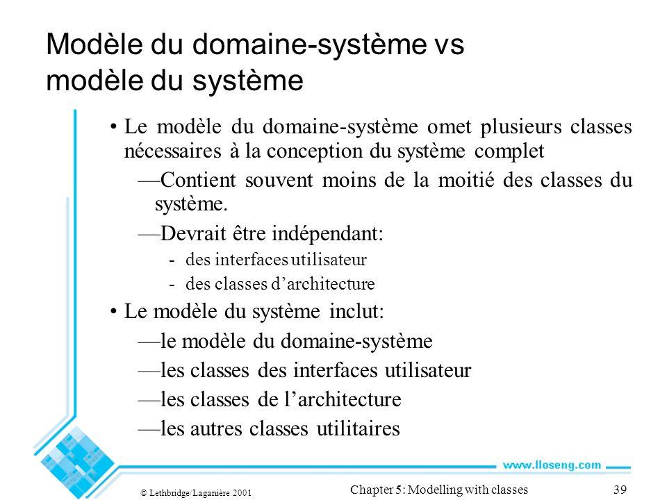 © Lethbridge/Laganière 2001 Chapter 5: Modelling with classes39 Modèle du domaine-système vs modèle du système Le modèle du domaine-système omet plusieurs classes nécessaires à la conception du système complet Contient souvent moins de la moitié des classes du système.