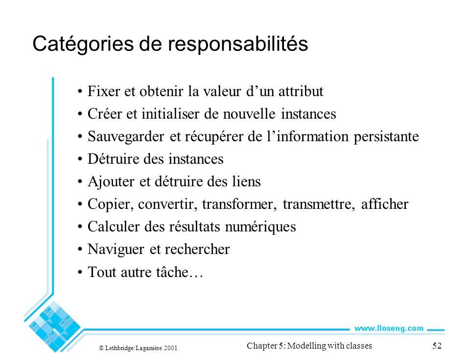 © Lethbridge/Laganière 2001 Chapter 5: Modelling with classes52 Catégories de responsabilités Fixer et obtenir la valeur dun attribut Créer et initial