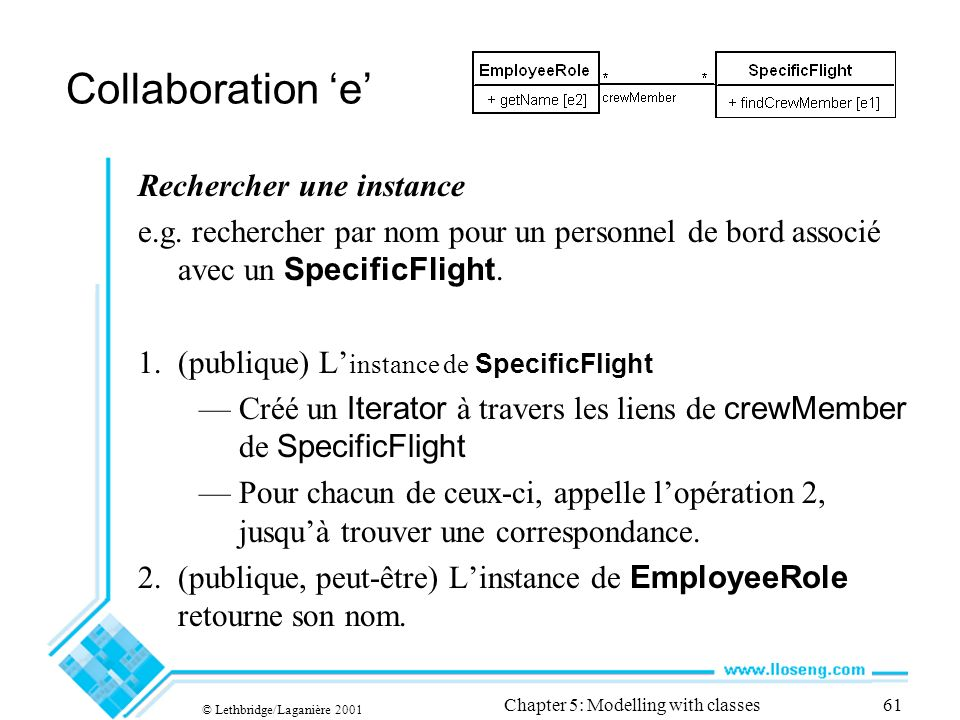 © Lethbridge/Laganière 2001 Chapter 5: Modelling with classes61 Collaboration e Rechercher une instance e.g.