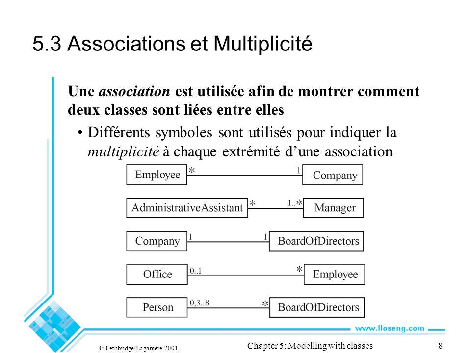 © Lethbridge/Laganière 2001 Chapter 5: Modelling with classes8 5.3 Associations et Multiplicité Une association est utilisée afin de montrer comment d
