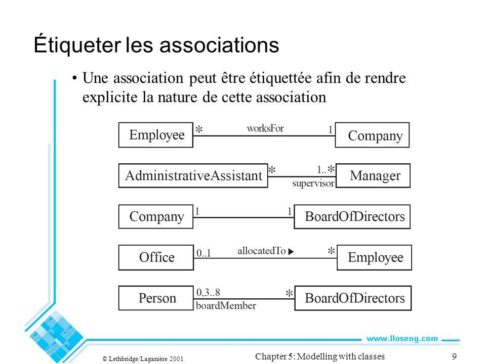 © Lethbridge/Laganière 2001 Chapter 5: Modelling with classes9 Étiqueter les associations Une association peut être étiquettée afin de rendre explicite la nature de cette association