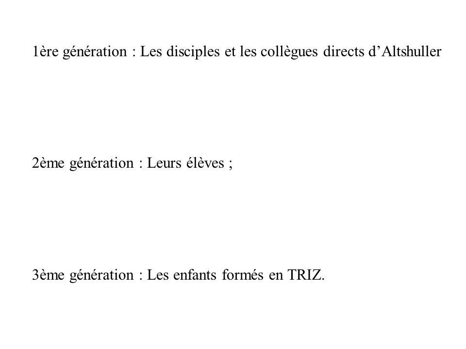 1ère génération : Les disciples et les collègues directs dAltshuller 2ème génération : Leurs élèves ; 3ème génération : Les enfants formés en TRIZ.