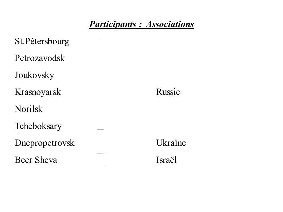 Participants : Associations St.Pétersbourg Petrozavodsk Joukovsky KrasnoyarskRussie Norilsk Tcheboksary DnepropetrovskUkraïne Beer Sheva Israël