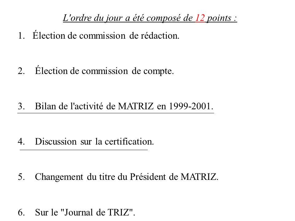 L'ordre du jour a été composé de 12 points : 1.Élection de commission de rédaction. 2. Élection de commission de compte. 3. Bilan de l'activité de MAT