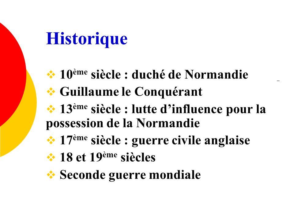 Historique 10 ème siècle : duché de Normandie Guillaume le Conquérant 13 ème siècle : lutte dinfluence pour la possession de la Normandie 17 ème siècl