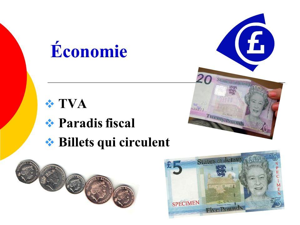 Économie TVA Paradis fiscal Billets qui circulent