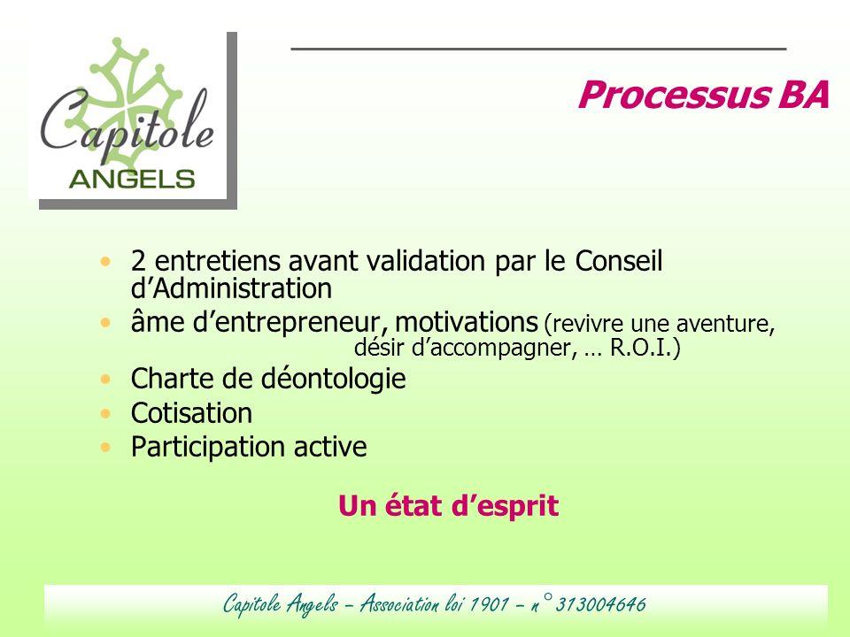 2 entretiens avant validation par le Conseil dAdministration âme dentrepreneur, motivations (revivre une aventure, désir daccompagner, … R.O.I.) Chart