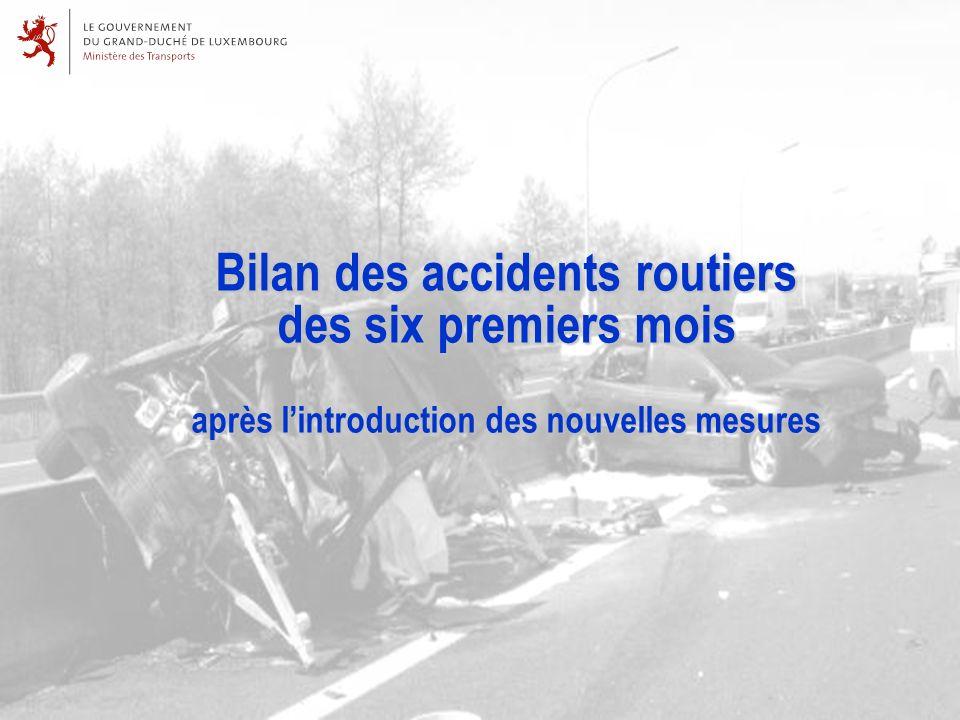 Bilan des accidents routiers des six premiers mois après lintroduction des nouvelles mesures
