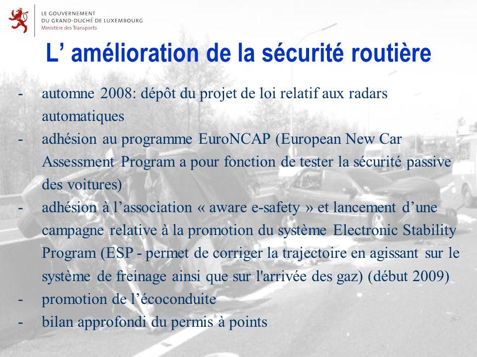 L amélioration de la sécurité routière -automne 2008: dépôt du projet de loi relatif aux radars automatiques -adhésion au programme EuroNCAP (European New Car Assessment Program a pour fonction de tester la sécurité passive des voitures) -adhésion à lassociation « aware e-safety » et lancement dune campagne relative à la promotion du système Electronic Stability Program (ESP - permet de corriger la trajectoire en agissant sur le système de freinage ainsi que sur l arrivée des gaz) (début 2009) -promotion de lécoconduite -bilan approfondi du permis à points