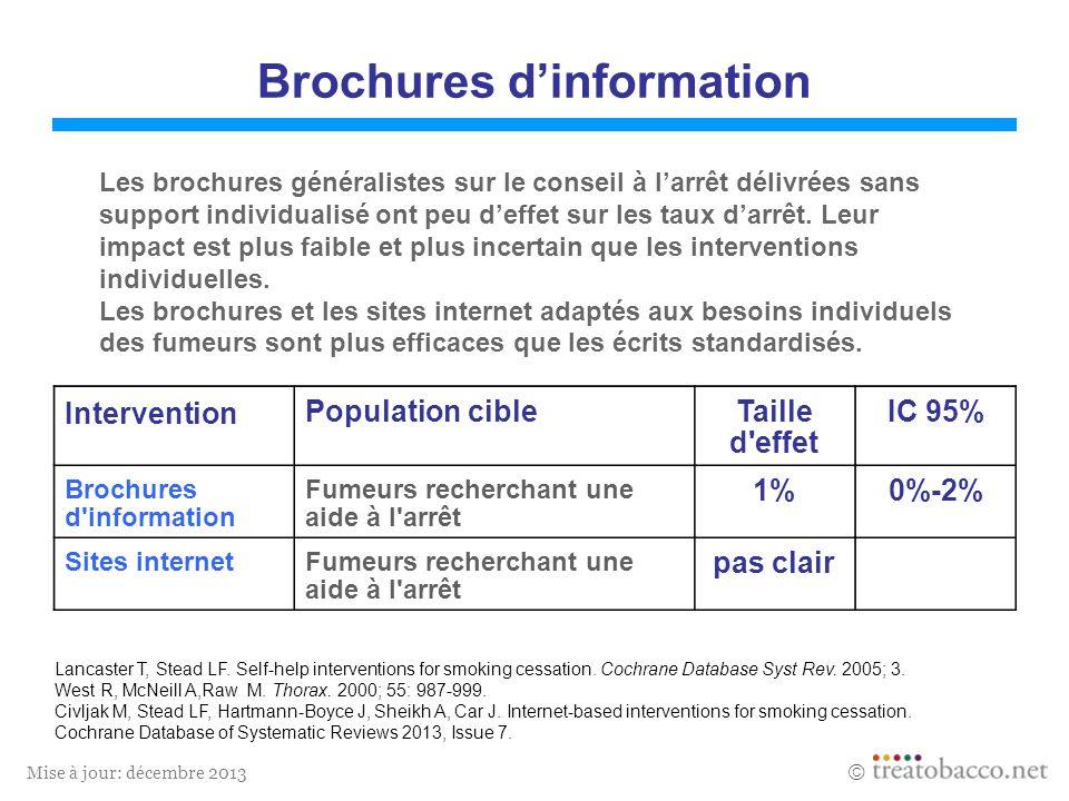 Mise à jour: décembre 2013 Brochures dinformation Les brochures généralistes sur le conseil à larrêt délivrées sans support individualisé ont peu deffet sur les taux darrêt.