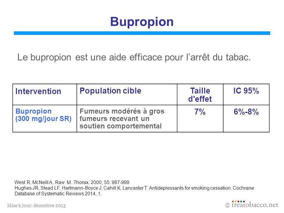Mise à jour: décembre 2013 Bupropion Le bupropion est une aide efficace pour larrêt du tabac.