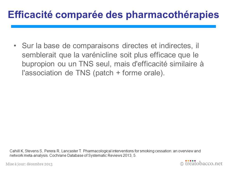 Mise à jour: décembre 2013 Efficacité comparée des pharmacothérapies Sur la base de comparaisons directes et indirectes, il semblerait que la varénicline soit plus efficace que le bupropion ou un TNS seul, mais d efficacité similaire à l association de TNS (patch + forme orale).