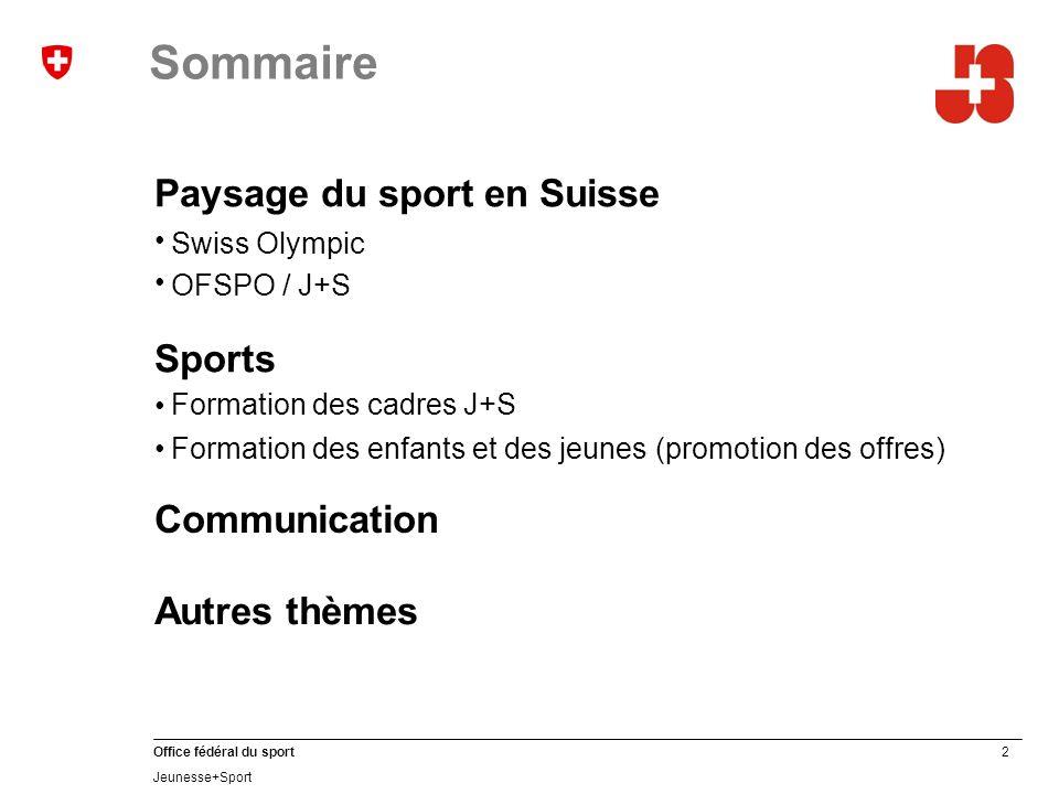 13 Office fédéral du sport Jeunesse+Sport Conception et intention Le réseau J+S COACH CLUB MONITEUR