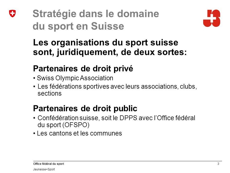 4 Office fédéral du sport Jeunesse+Sport Organigramme de Swiss Olympic Swiss Olympic Association Fédérations nationales Fédérations cantonales/régionales Associations/clubs