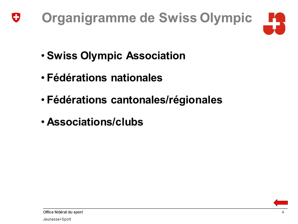 4 Office fédéral du sport Jeunesse+Sport Organigramme de Swiss Olympic Swiss Olympic Association Fédérations nationales Fédérations cantonales/régionales Associations/clubs