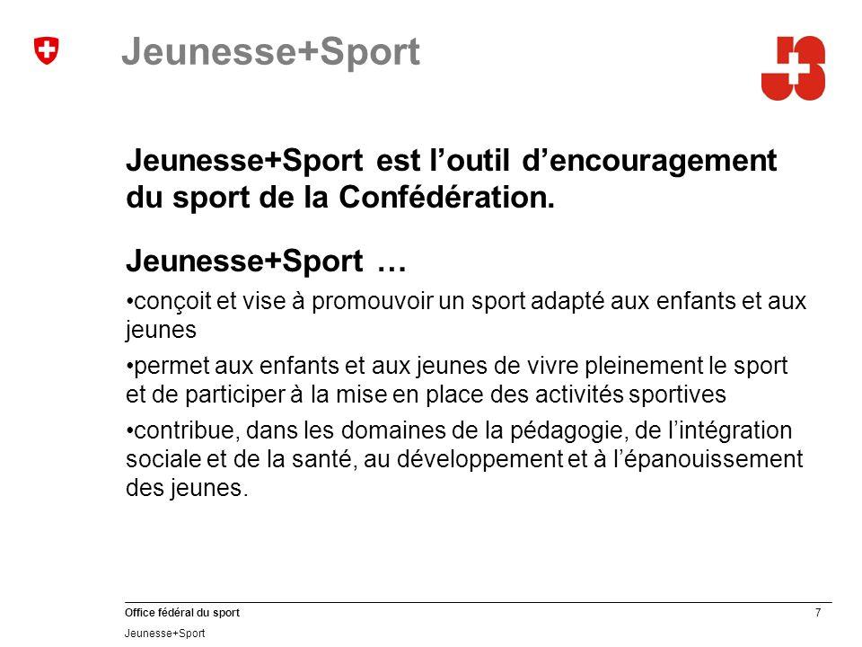 8 Office fédéral du sport Jeunesse+Sport La Confédération et les cantons dirigent linstitution J+S en collaboration avec les fédérations.