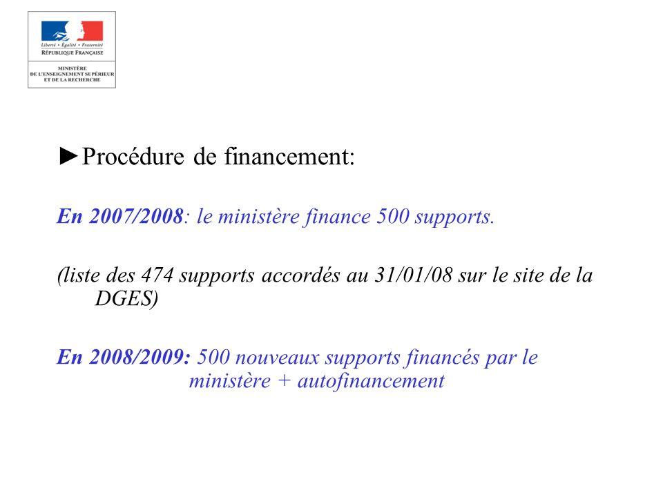 Procédure de financement: En 2007/2008: le ministère finance 500 supports. (liste des 474 supports accordés au 31/01/08 sur le site de la DGES) En 200